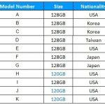 SSD效能测试大考验:11款市售知名厂牌固态硬盘完美揭露