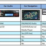 车载信息娱乐系统(In-Vehicle Infotainment system,IVI system)开发智慧驾驶无限可能,驶向未来新科技