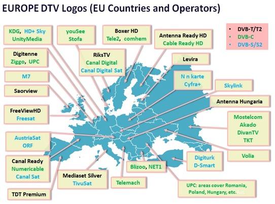 Europe DTV LOGOS
