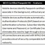 Wireless certified™ Passpoint Release 2 Simple, Secure, Seamless mobile Connectivity