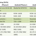 Smartphone User Experience Analysis – Audio (II)