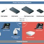 Power over Ethernet The Required Communication Technology for IoT