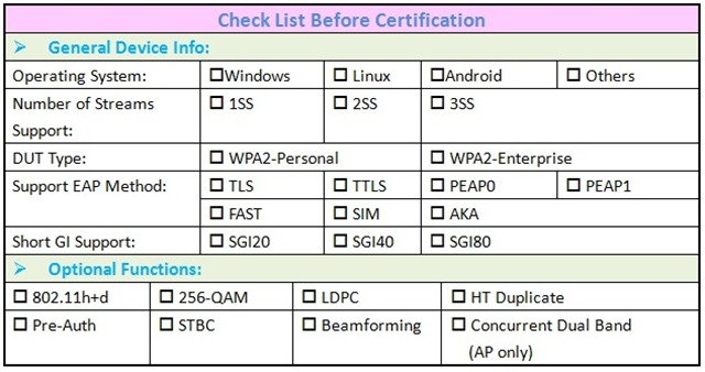 Check List Before Certification