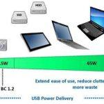 さようなら電源コード! USBの新しい電源供給規格