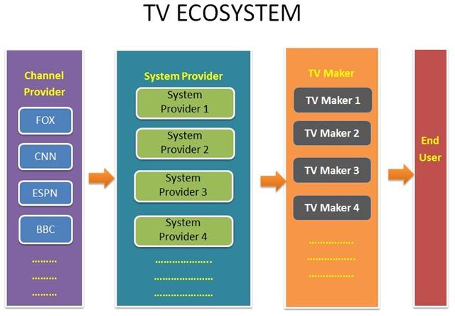 TV ECOSYSTEM_EN