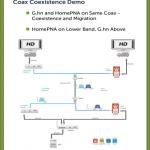 G.hn-高速ネット時代の家庭内ネットワークテクノロジー