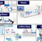 スマートフォンのWi-Fi通信性能に関する分析試験