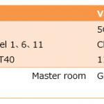 コネクティッドホームの中枢、アクセスポイントの送受信能力 実測評価