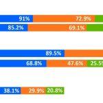 スマートアシスタント ✕ スマートフォン 互換性検証 結果レポート
