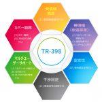 TR-398とIoT製品の応用に関する検討