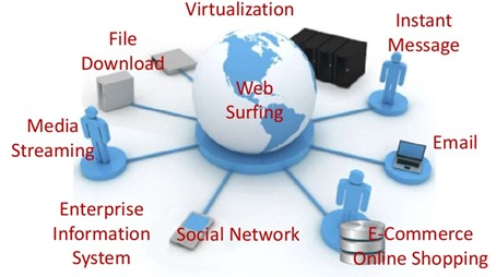 圖4_Virtualization