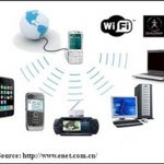 IEEE 802.11無線應用 無限享受(二)
