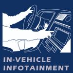 車用資訊娛樂系統(In-Vehicle Infotainment system,IVI system):橫跨電腦與行動裝置,超越你對車的想像