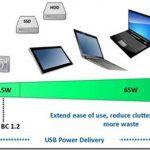 拋開電源線束縛的USB新供電規範 – USB Power Delivery