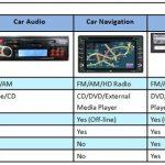 車用資訊娛樂系統(In-Vehicle Infotainment system,IVI system)開發智慧駕駛無限可能,駛向未來新科技