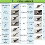 市售20款HDMI線纜深度剖析與品質效能大比拼