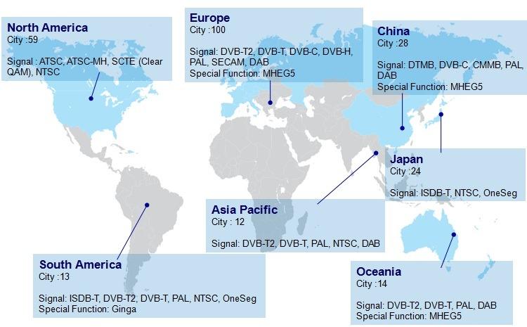 全球TV訊號資料庫