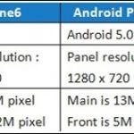 智慧型手機之使用者體驗解析-螢幕(Display)篇
