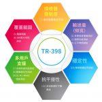 TR-398與IoT產品之應用探討